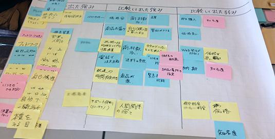 strategies-img01