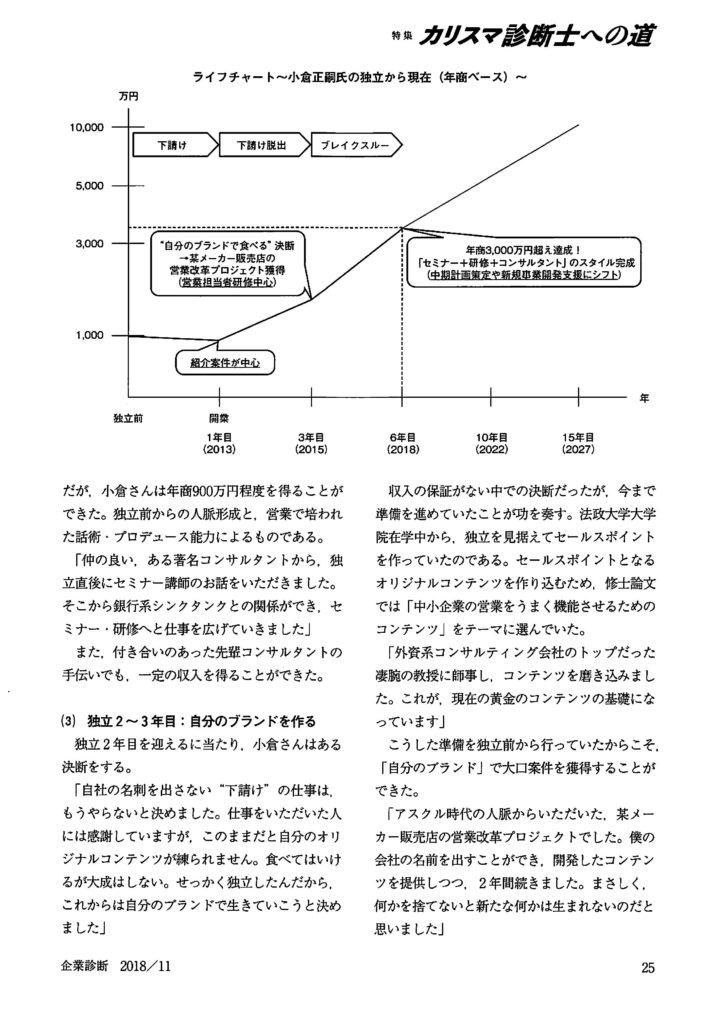 【企業診断2018年11月号④】